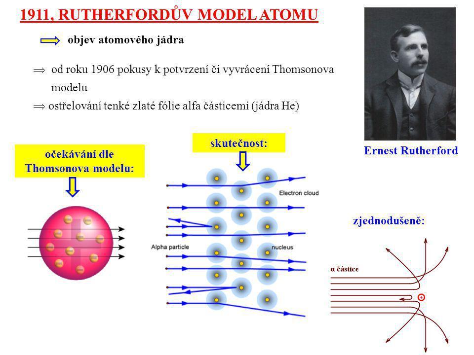 Ernest Rutherford 1911, RUTHERFORDŮV MODEL ATOMU zjednodušeně: objev atomového jádra  od roku 1906 pokusy k potvrzení či vyvrácení Thomsonova modelu