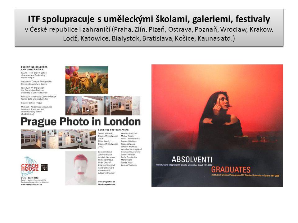 ITF spolupracuje s uměleckými školami, galeriemi, festivaly v České republice i zahraničí (Praha, Zlín, Plzeň, Ostrava, Poznaň, Wroclaw, Krakow, Lodž,