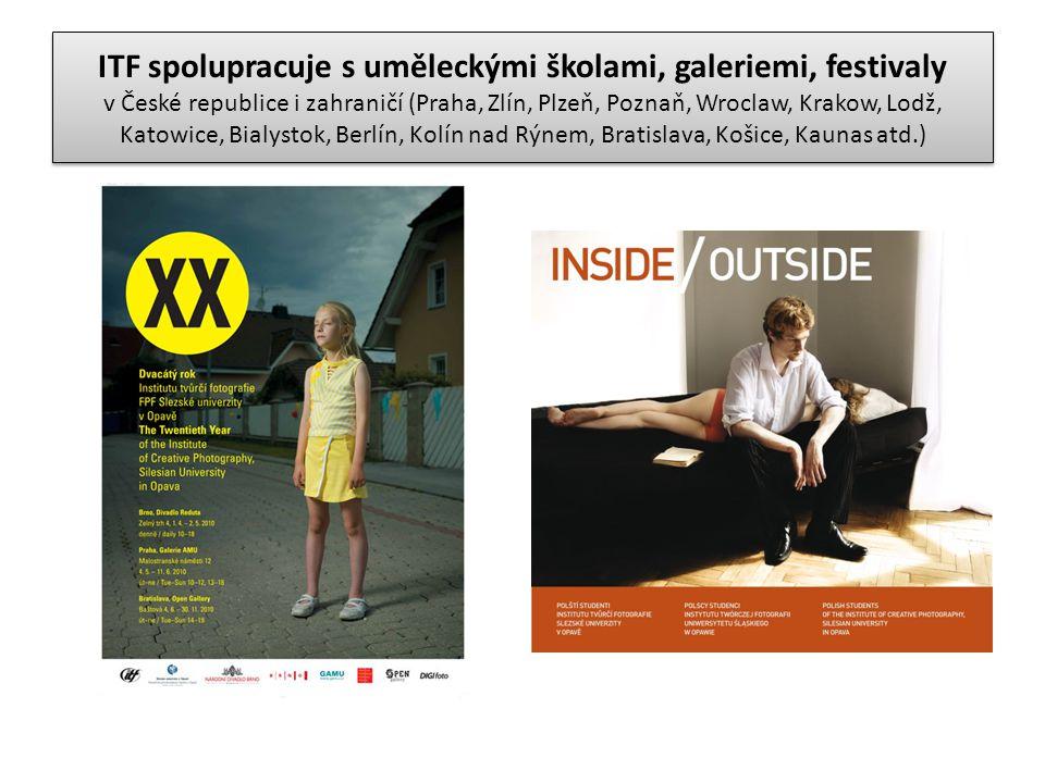 ITF spolupracuje s uměleckými školami, galeriemi, festivaly v České republice i zahraničí (Praha, Zlín, Plzeň, Poznaň, Wroclaw, Krakow, Lodž, Katowice