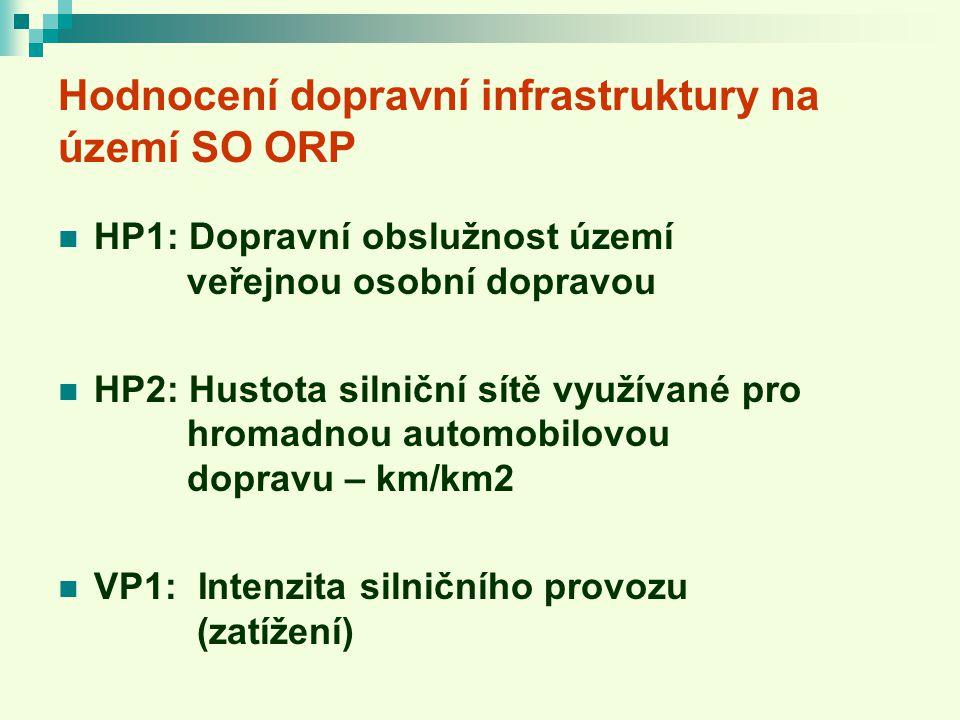 Hodnocení dopravní infrastruktury na území SO ORP HP1: Dopravní obslužnost území veřejnou osobní dopravou HP2: Hustota silniční sítě využívané pro hromadnou automobilovou dopravu – km/km2 VP1: Intenzita silničního provozu (zatížení)