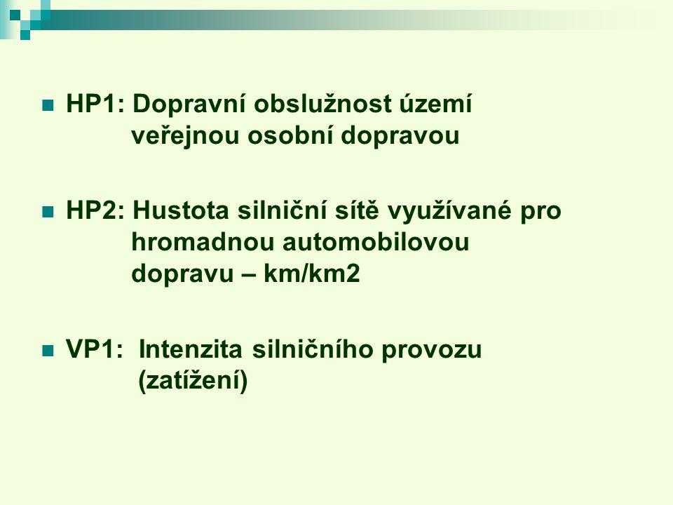 HP1: Dopravní obslužnost území veřejnou osobní dopravou HP2: Hustota silniční sítě využívané pro hromadnou automobilovou dopravu – km/km2 VP1: Intenzita silničního provozu (zatížení)