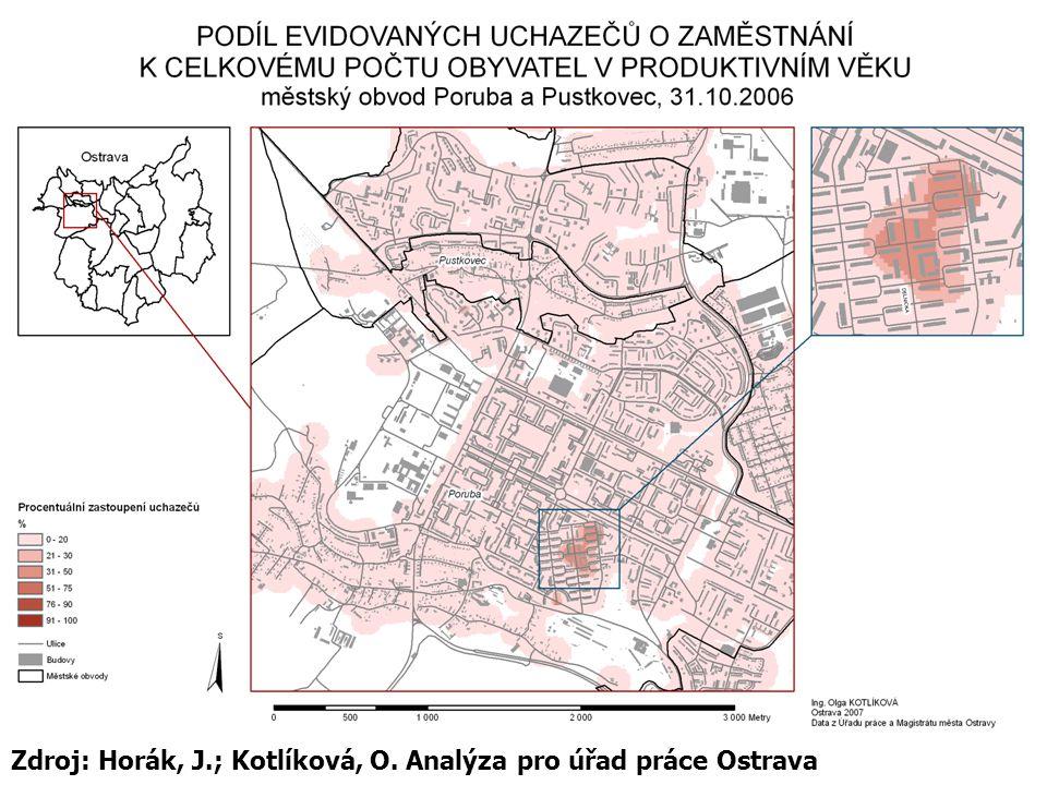 Zdroj: Horák, J.; Kotlíková, O. Analýza pro úřad práce Ostrava