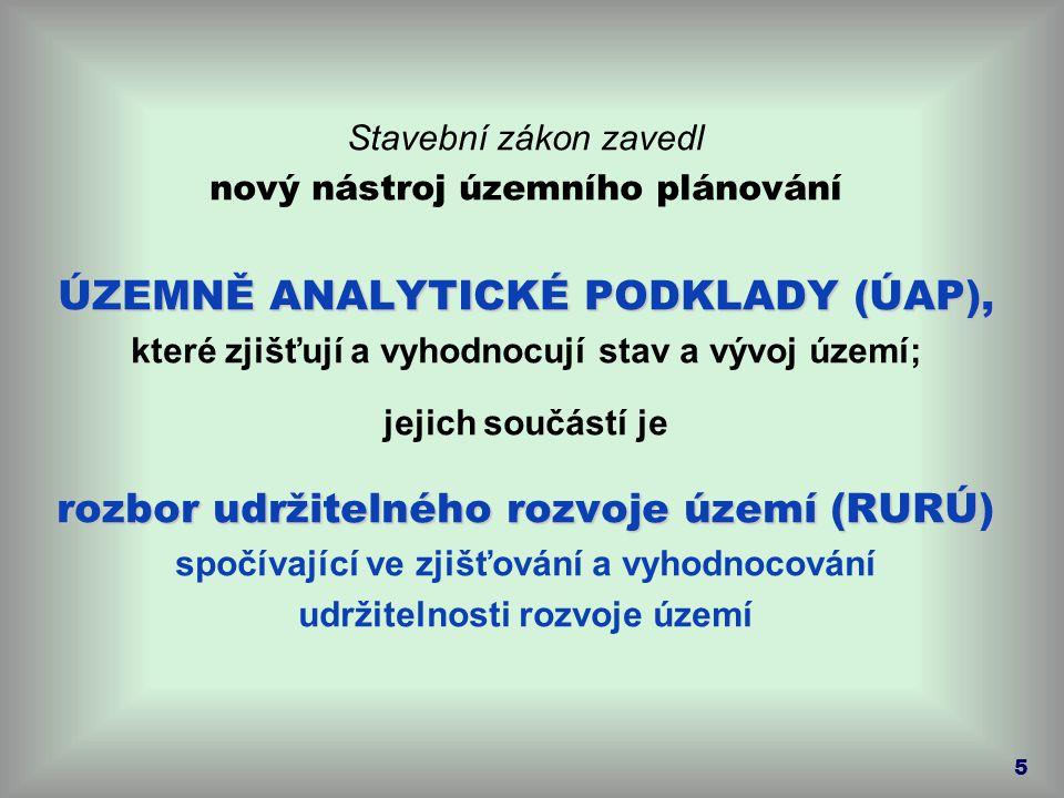 6 ÚZEMNĚ ANALYTICKÉ PODKLADY ÚZEMNĚ ANALYTICKÉ PODKLADY  se pořizují pro celé území České republiky ve dvojí podrobnosti: obcí s rozšířenou působností - obcí s rozšířenou působností - krajů  průběžně se aktualizují První ÚAP obcí s rozšířenou působností byly pořízeny k 31.