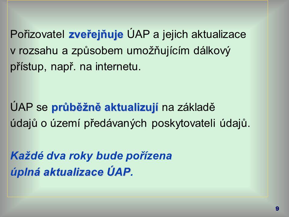 zveřejňuje Pořizovatel zveřejňuje ÚAP a jejich aktualizace v rozsahu a způsobem umožňujícím dálkový přístup, např. na internetu. průběžně aktualizují
