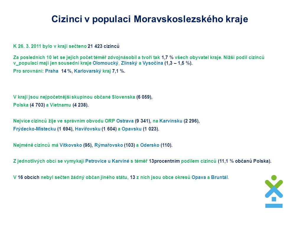 Cizinci v populaci Moravskoslezského kraje K 26. 3. 2011 bylo v kraji sečteno 21 423 cizinců Za posledních 10 let se jejich počet téměř zdvojnásobil a