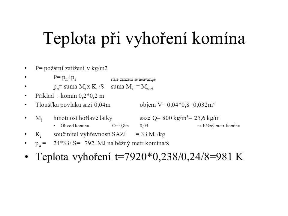 Teplota při vyhoření komína P= požární zatížení v kg/m2 P= p n +p sstálé zatížení se neuvažuje p n = suma M i x K i /S suma M i = M sazí Příklad : komín 0,2*0,2 m Tloušťka povlaku sazí 0,04mobjem V= 0,04*0,8=0,032m 3 M i hmotnost hořlavé látky saze Q= 800 kg/m 3 = 25,6 kg/m Obvod komína O= 0,8m0,03na běžný metr komína K i součinitel výhřevnosti SAZÍ = 33 MJ/kg p n =24*33/ S= 792 MJ na běžný metr komína /S Teplota vyhoření t=7920*0,238/0,24/8=981 K