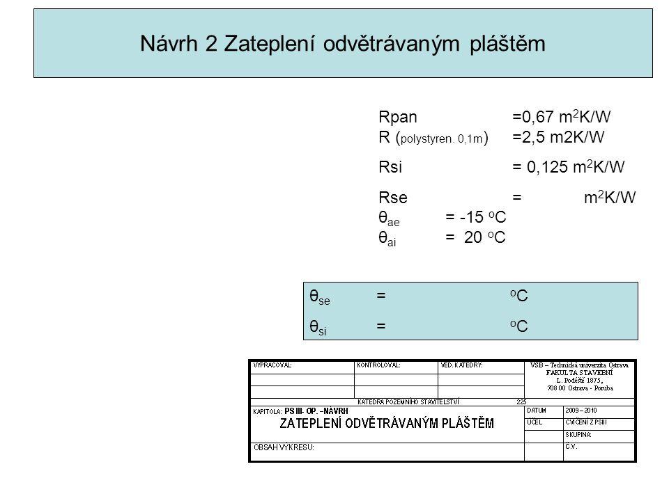 Návrh 2 Zateplení odvětrávaným pláštěm Rpan=0,67 m 2 K/W R ( polystyren. 0,1m )=2,5 m2K/W Rsi = 0,125 m 2 K/W Rse= m 2 K/W θ ae = -15 o C θ ai = 20 o
