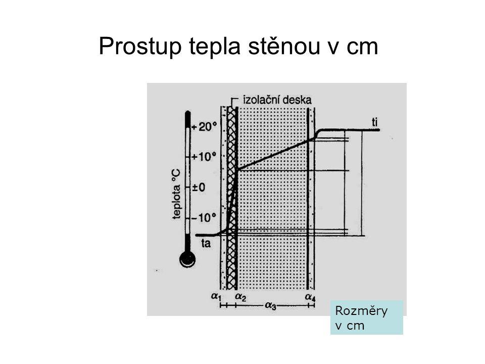 Návrh 2 PROSTUP TEPLA – podklady Popis konstrukce typové stěny Řez stěnou v cm Vypočteme jednotlivé tepelné odpory vrstev Řez stěnou vyneseme v měřítku tepelných odporů.