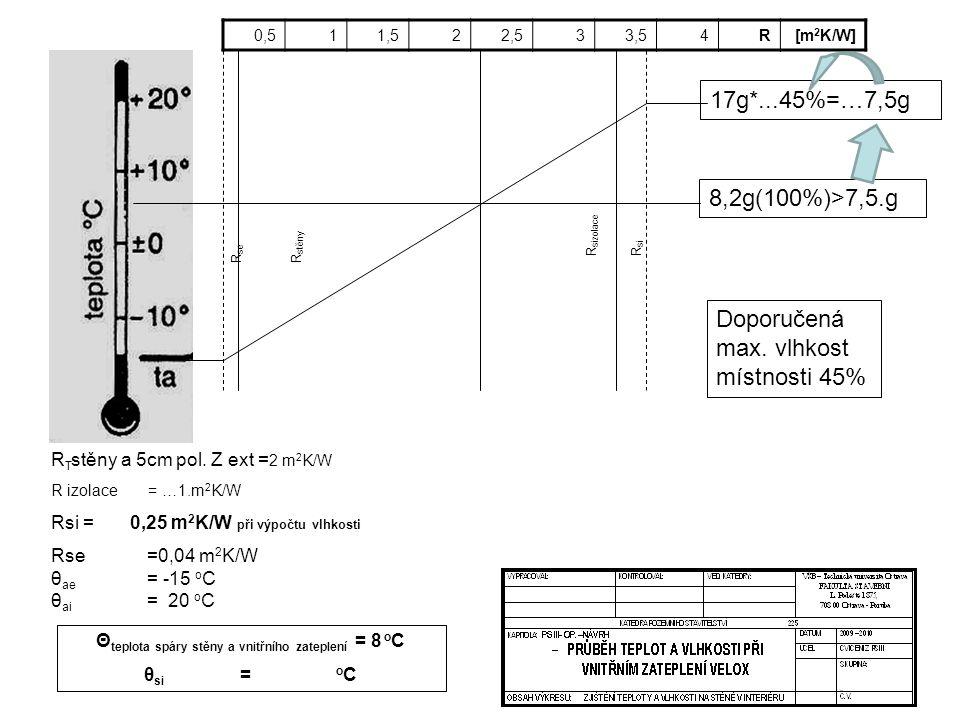 R T stěny a 5cm pol. Z ext = 2 m 2 K/W R izolace = …1.m 2 K/W Rsi = 0,25 m 2 K/W při výpočtu vlhkosti Rse=0,04 m 2 K/W θ ae = -15 o C θ ai = 20 o C 0,