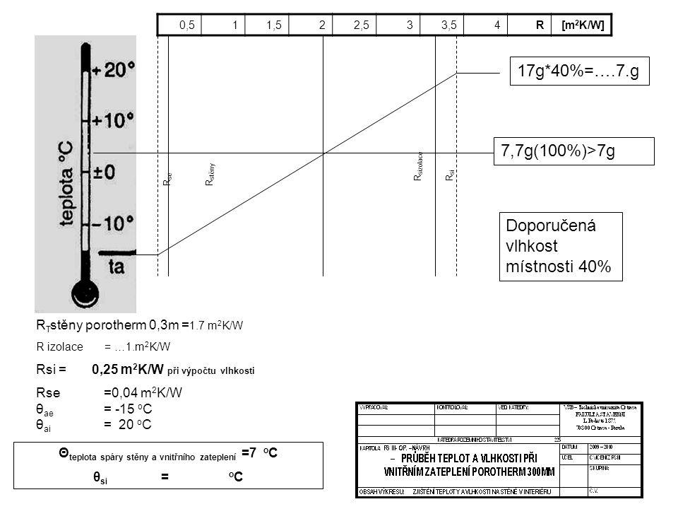 R T stěny porotherm 0,3m = 1.7 m 2 K/W R izolace = …1.m 2 K/W Rsi = 0,25 m 2 K/W při výpočtu vlhkosti Rse=0,04 m 2 K/W θ ae = -15 o C θ ai = 20 o C 0,