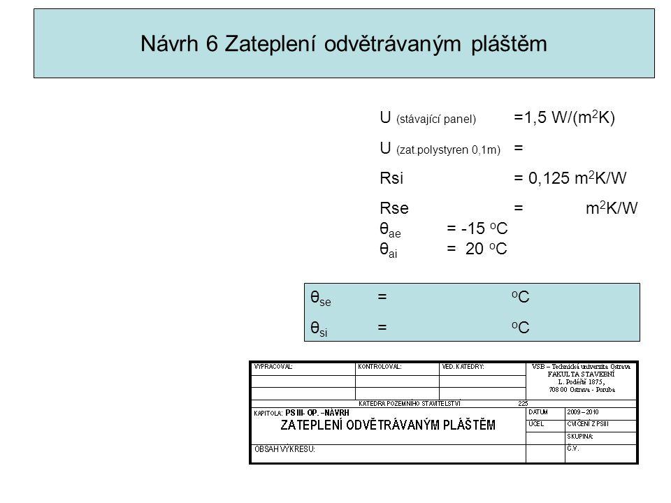 Návrh 6 Zateplení odvětrávaným pláštěm U (stávající panel) =1,5 W/(m 2 K) U (zat.polystyren 0,1m) = Rsi = 0,125 m 2 K/W Rse= m 2 K/W θ ae = -15 o C θ