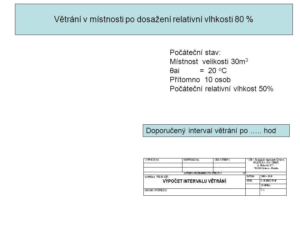 Větrání v místnosti po dosažení relativní vlhkosti 80 % Počáteční stav: Místnost velikosti 30m 3 θai = 20 o C Přítomno 10 osob Počáteční relativní vlh