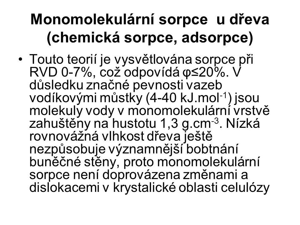 Monomolekulární sorpce u dřeva (chemická sorpce, adsorpce) Touto teorií je vysvětlována sorpce při RVD 0-7%, což odpovídá φ≤20%. V důsledku značné pev