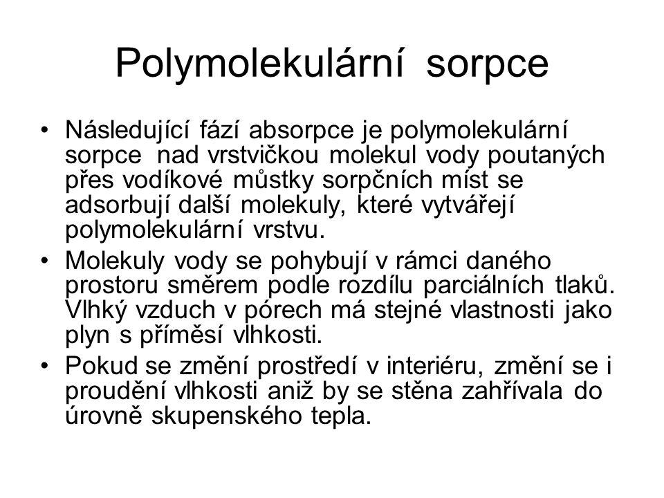 Polymolekulární sorpce Následující fází absorpce je polymolekulární sorpce nad vrstvičkou molekul vody poutaných přes vodíkové můstky sorpčních míst s