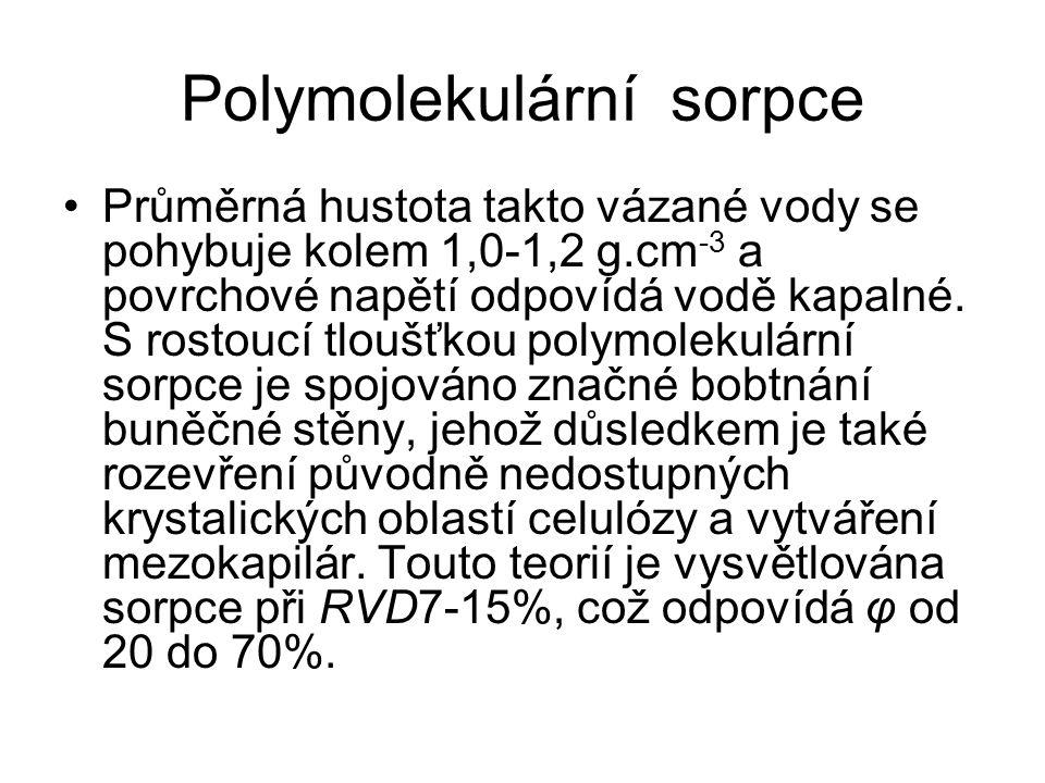 Polymolekulární sorpce Průměrná hustota takto vázané vody se pohybuje kolem 1,0-1,2 g.cm -3 a povrchové napětí odpovídá vodě kapalné. S rostoucí tlouš