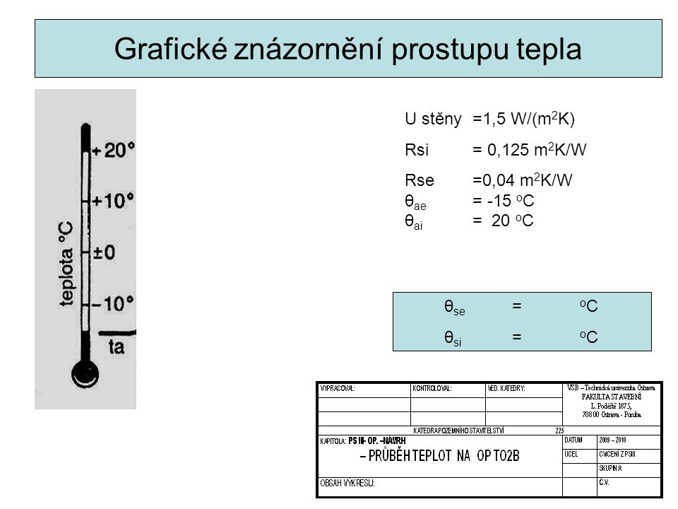 R T stěny = m 2 K/W R izolace = ……..m 2 K/W Rsi = 0,25 m 2 K/W při výpočtu vlhkosti Rse=0,04 m 2 K/W θ ae = -20 o C θ ai = ….