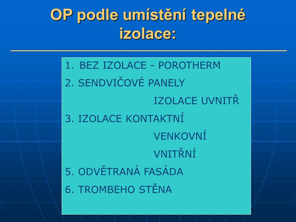 OP podle umístění tepelné izolace: 1.BEZ IZOLACE - POROTHERM 2.