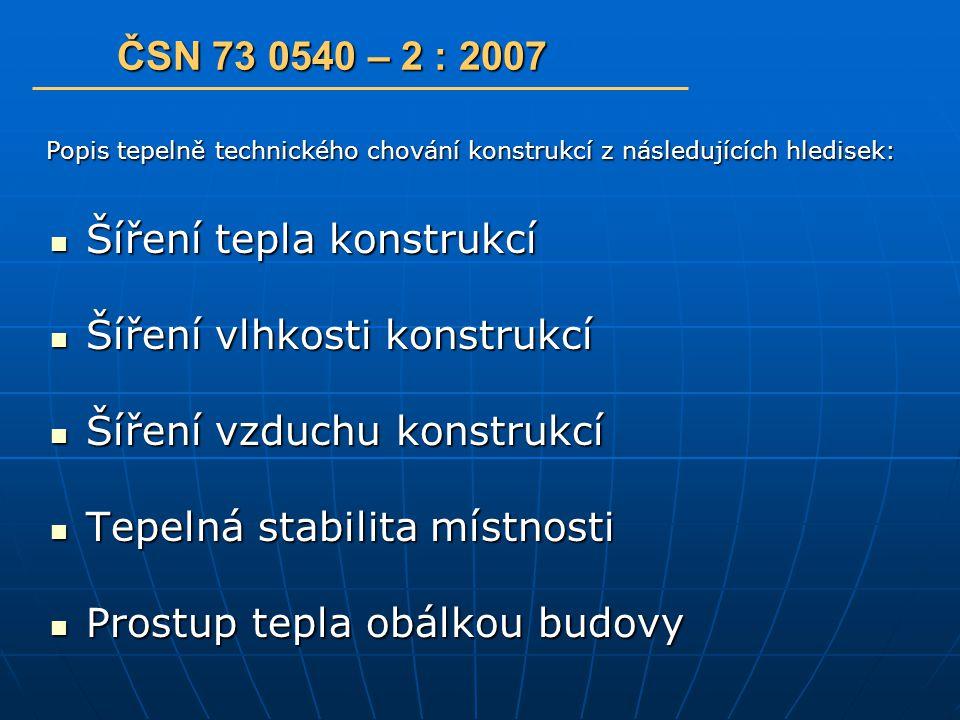 Šíření tepla konstrukcí Šíření tepla konstrukcí Šíření vlhkosti konstrukcí Šíření vlhkosti konstrukcí Šíření vzduchu konstrukcí Šíření vzduchu konstrukcí Tepelná stabilita místnosti Tepelná stabilita místnosti Prostup tepla obálkou budovy Prostup tepla obálkou budovy ČSN 73 0540 – 2 : 2007 Popis tepelně technického chování konstrukcí z následujících hledisek: