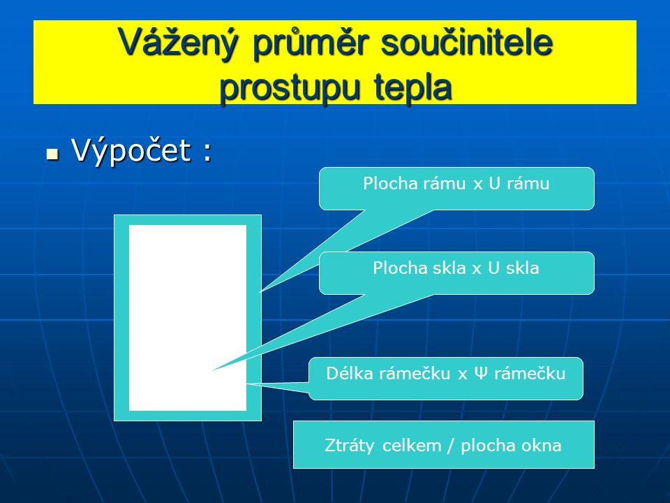 Vážený průměr součinitele prostupu tepla Výpočet : Výpočet : Plocha rámu x U rámu Plocha skla x U skla Délka rámečku x Ψ rámečku Ztráty celkem / ploch