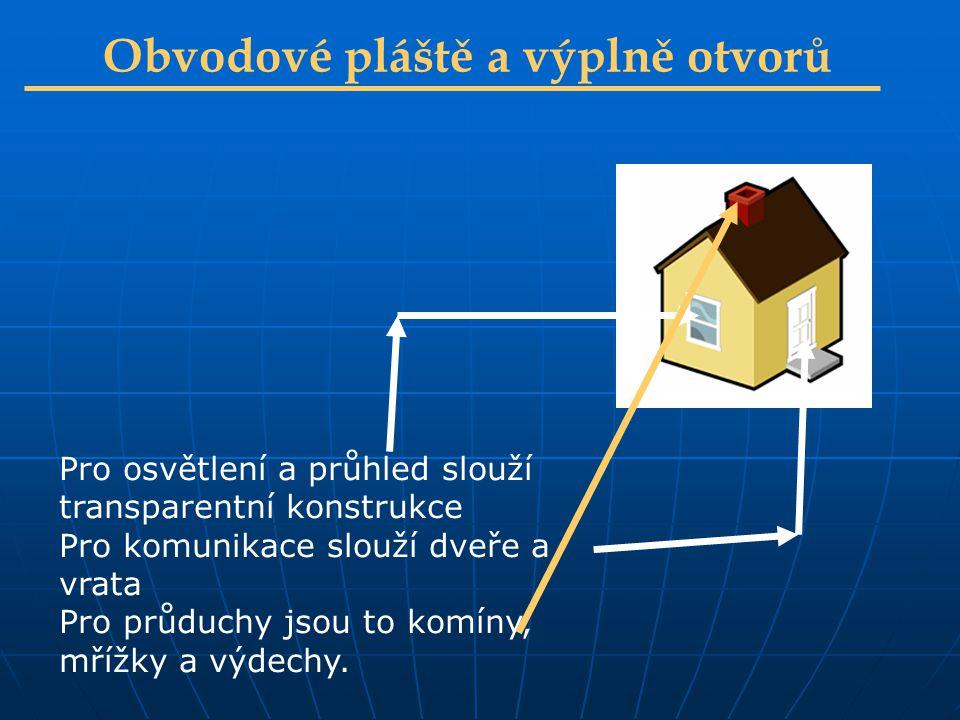 Energetická charakteristika budovy je hodnocena podle průměrného součinitele prostupu tepla obálkou budovy