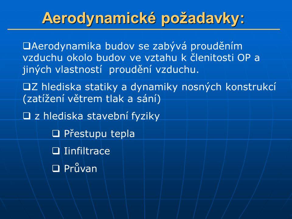 Aerodynamické požadavky:  Aerodynamika budov se zabývá prouděním vzduchu okolo budov ve vztahu k členitosti OP a jiných vlastností proudění vzduchu.