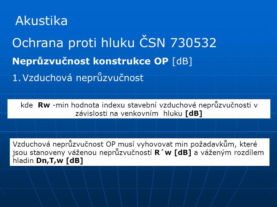 Akustika Ochrana proti hluku ČSN 730532 Neprůzvučnost konstrukce OP [dB] 1.Vzduchová neprůzvučnost kde Rw -min hodnota indexu stavební vzduchové neprůzvučnosti v závislosti na venkovním hluku [dB] Vzduchová neprůzvučnost OP musí vyhovovat min požadavkům, které jsou stanoveny váženou neprůzvučností R´w [dB] a váženým rozdílem hladin Dn,T,w [dB]