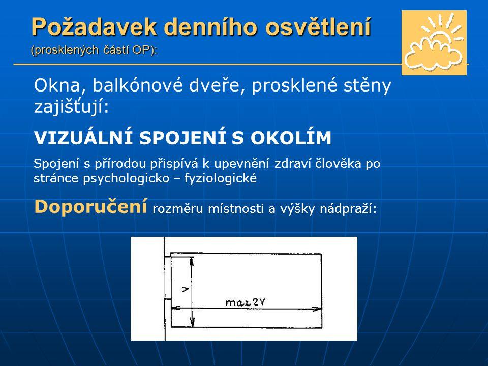 Požadavek denního osvětlení (prosklených částí OP): Okna, balkónové dveře, prosklené stěny zajišťují: VIZUÁLNÍ SPOJENÍ S OKOLÍM Spojení s přírodou přispívá k upevnění zdraví člověka po stránce psychologicko – fyziologické Doporučení rozměru místnosti a výšky nádpraží: