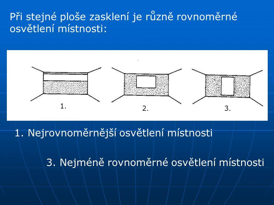 Při stejné ploše zasklení je různě rovnoměrné osvětlení místnosti: 1. Nejrovnoměrnější osvětlení místnosti 3. Nejméně rovnoměrné osvětlení místnosti 1