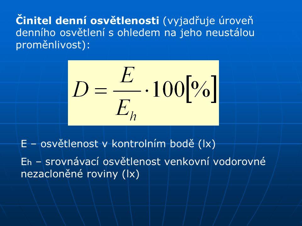 Činitel denní osvětlenosti (vyjadřuje úroveň denního osvětlení s ohledem na jeho neustálou proměnlivost): E – osvětlenost v kontrolním bodě (lx) E h – srovnávací osvětlenost venkovní vodorovné nezacloněné roviny (lx)