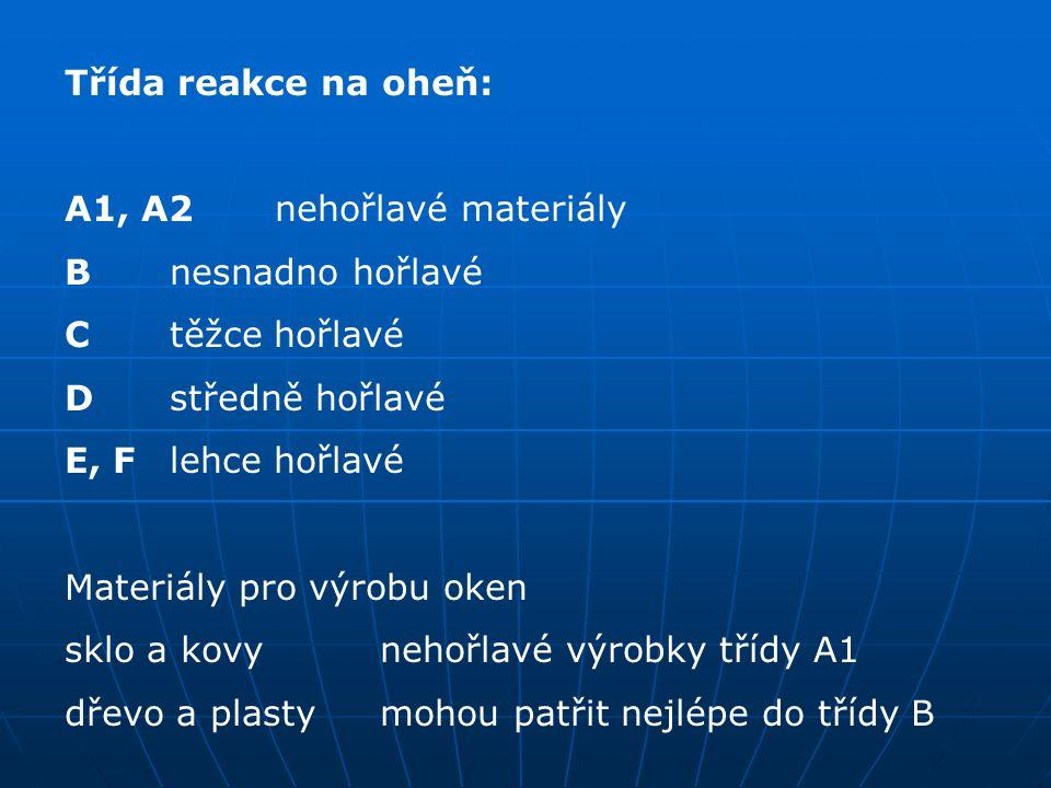 Třída reakce na oheň: A1, A2 nehořlavé materiály B nesnadno hořlavé C těžce hořlavé D středně hořlavé E, Flehce hořlavé Materiály pro výrobu oken sklo a kovy nehořlavé výrobky třídy A1 dřevo a plasty mohou patřit nejlépe do třídy B