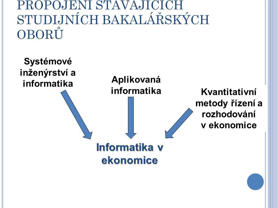 PROPOJENÍ STÁVAJÍCÍCH STUDIJNÍCH BAKALÁŘSKÝCH OBORŮ Aplikovaná informatika Systémové inženýrství a informatika Kvantitativní metody řízení a rozhodová