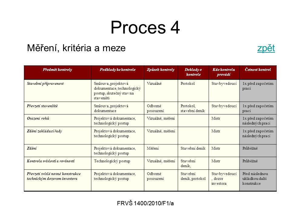 FRVŠ 1400/2010/F1/a Proces 4 Měření, kritéria a meze zpětzpět Předmět kontrolyPodklady ke kontroleZpůsob kontrolyDoklady o kontrole Kdo kontrolu provádí Četnost kontrol Stavební připravenostSmlouva, projektová dokumentace, technologický postup, skutečný stav na staveništi VizuálněProtokolStavbyvedoucí1x před započetím prací Převzetí staveništěSmlouva, projektová dokumentace Odborné posouzení Protokol, stavební deník Stavbyvedoucí1x před započetím prací Osazení rohůProjektová dokumentace, technologický postup Vizuálně, měřeníMistr1x před započetím následných prací Zdění zakládací řadyProjektová dokumentace, technologický postup Vizuálně, měřeníMistr1x před započetím následných prací ZděníProjektová dokumentace, technologický postup MěřeníStavební deníkMistrPrůběžně Kontrola svislosti a rovinostiTechnologický postupVizuálně, měřeníStavební deník, MistrPrůběžně Převzetí svislé nosné konstrukce technickým dozorem investora Projektová dokumentace, technologický postup Odborné posouzení Stavební deník, protokol Stavbyvedoucí, dozor investora Před následnou ukládkou další konstrukce