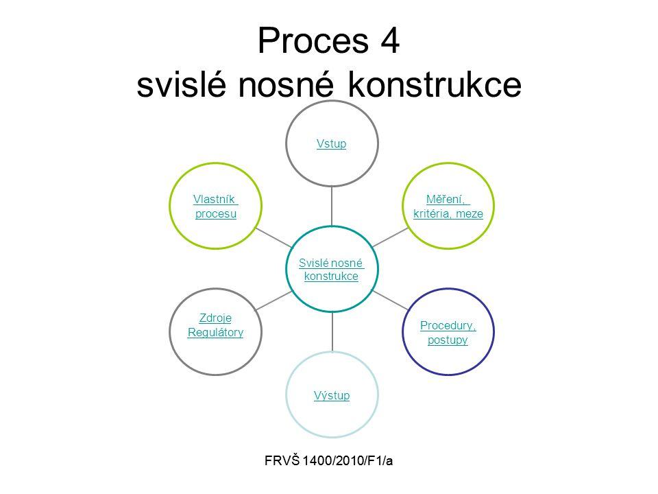 FRVŠ 1400/2010/F1/a Proces 4 svislé nosné konstrukce Svislé nosné konstrukce Vstup Měření, kritéria, meze Procedury, postupy Výstup Zdroje Regulátory Vlastník procesu