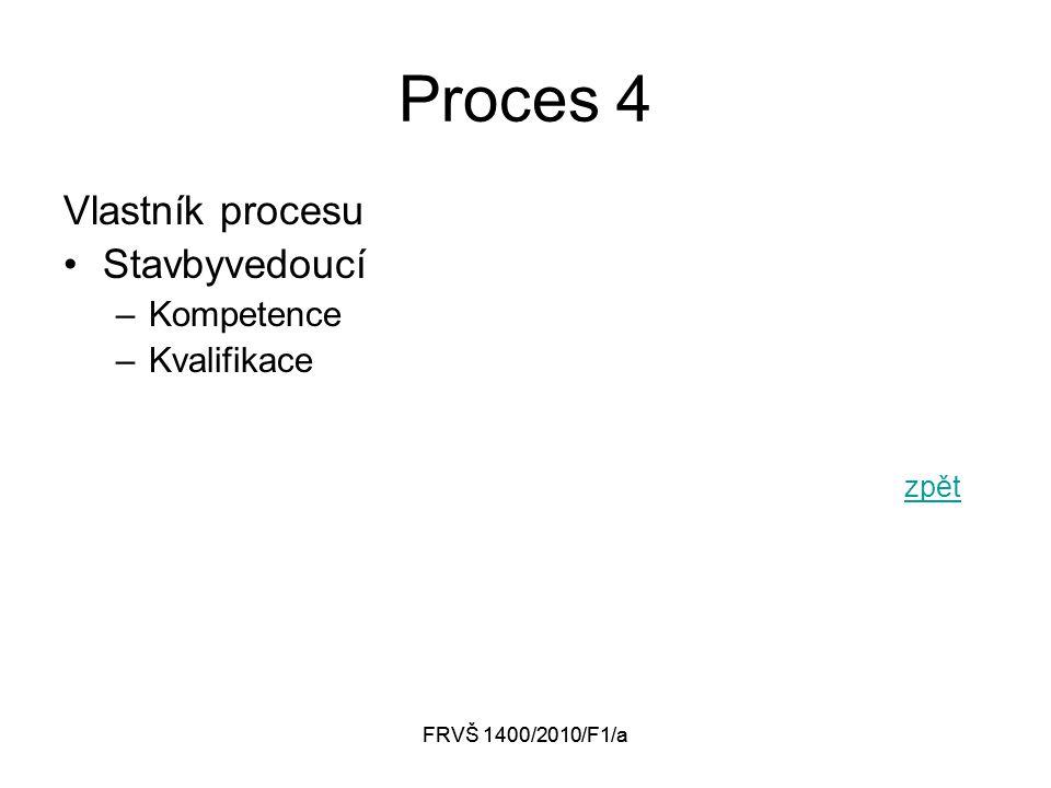 FRVŠ 1400/2010/F1/a Proces 4 Vlastník procesu Stavbyvedoucí –Kompetence –Kvalifikace zpět