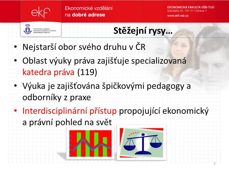 Stěžejní rysy… Nejstarší obor svého druhu v ČR Oblast výuky práva zajišťuje specializovaná katedra práva (119) Výuka je zajišťována špičkovými pedagog