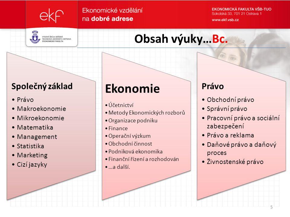 Obsah výuky…Bc. Společný základ Právo Makroekonomie Mikroekonomie Matematika Management Statistika Marketing Cizí jazyky Ekonomie Účetnictví Metody Ek