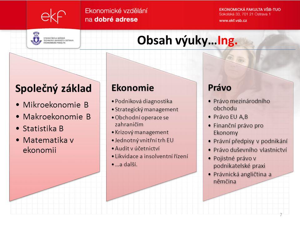 Obsah výuky…Ing. Společný základ Mikroekonomie B Makroekonomie B Statistika B Matematika v ekonomii Ekonomie Podniková diagnostika Strategický managem
