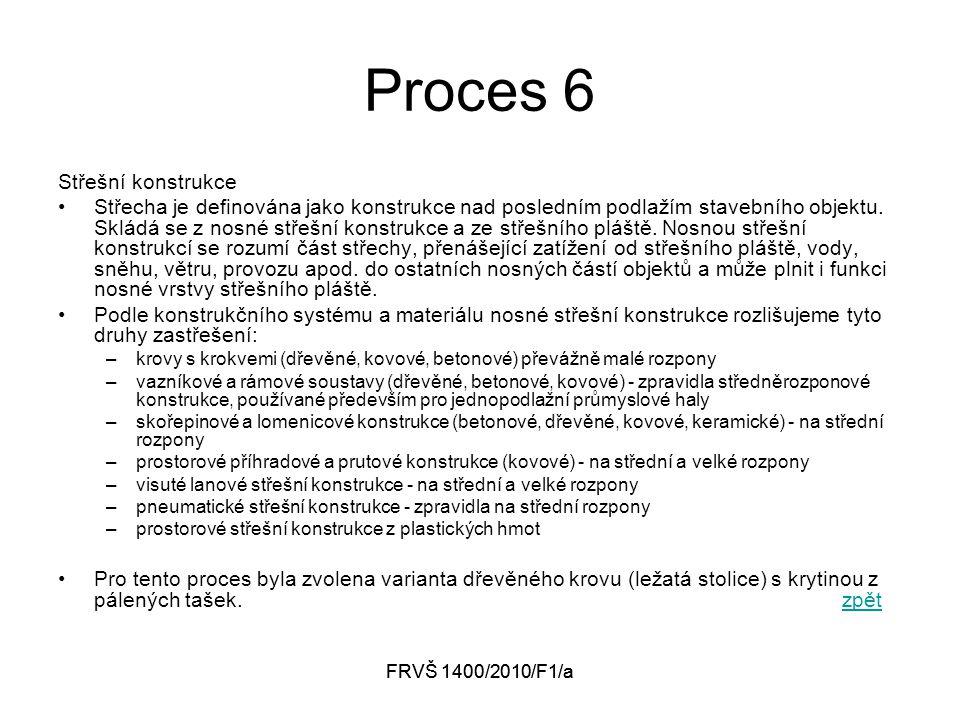 FRVŠ 1400/2010/F1/a Proces 6 Procedury, postupy Stavební připravenost, Převzetí staveniště, Montáž konstrukce krovu Montáž bednění Pokládka pojistné hydroizolace Montáž kontralatí a latí Pokládka krytiny zpětzpět