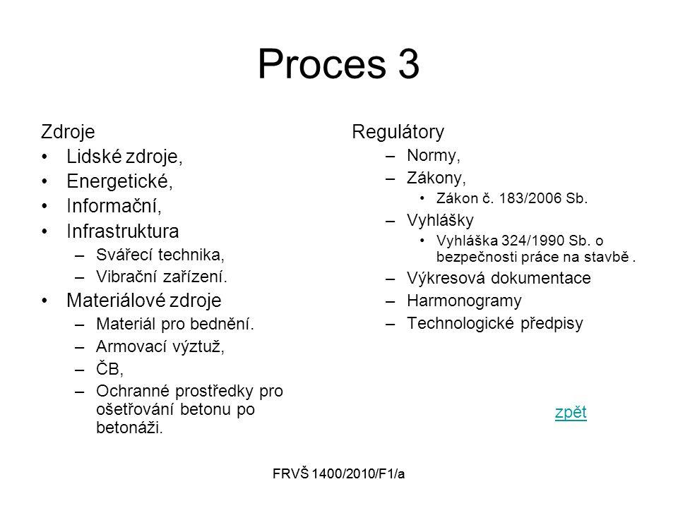 FRVŠ 1400/2010/F1/a Proces 3 Měření, kritéria a mezezpětzpět Předmět kontrolyPodklady ke kontroleZpůsob kontrolyDoklady o kontrole Kdo kontrolu provádí Četnost kontrol Stavební připravenostSmlouva, projektová dokumentace, technologický postup, skutečný stav na staveništi VizuálněProtokolStavbyvedoucí1x před započetím prací Převzetí staveništěSmlouva, projektová dokumentace Odborné posouzení Protokol, stavební deník Stavbyvedoucí1x před započetím prací Pokládka výztužeProjektová dokumentace, technologický postup VizuálněStavební deníkStavbyvedoucí1x před započetím následných prací BetonážProjektová dokumentace, technologický postup Vizuálně, měření Stavební deník, protokol Stavbyvedoucí, mistr Průběžně BedněníProjektová dokumentaceMěřeníStavební deníkStavbyvedoucí, mistr Průběžně Ošetřování ČB a odbednění základů.