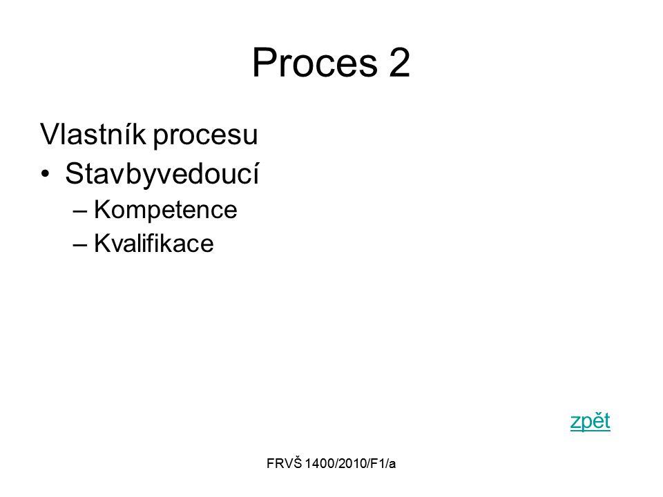 FRVŠ 1400/2010/F1/a Proces 2 Vlastník procesu Stavbyvedoucí –Kompetence –Kvalifikace zpět