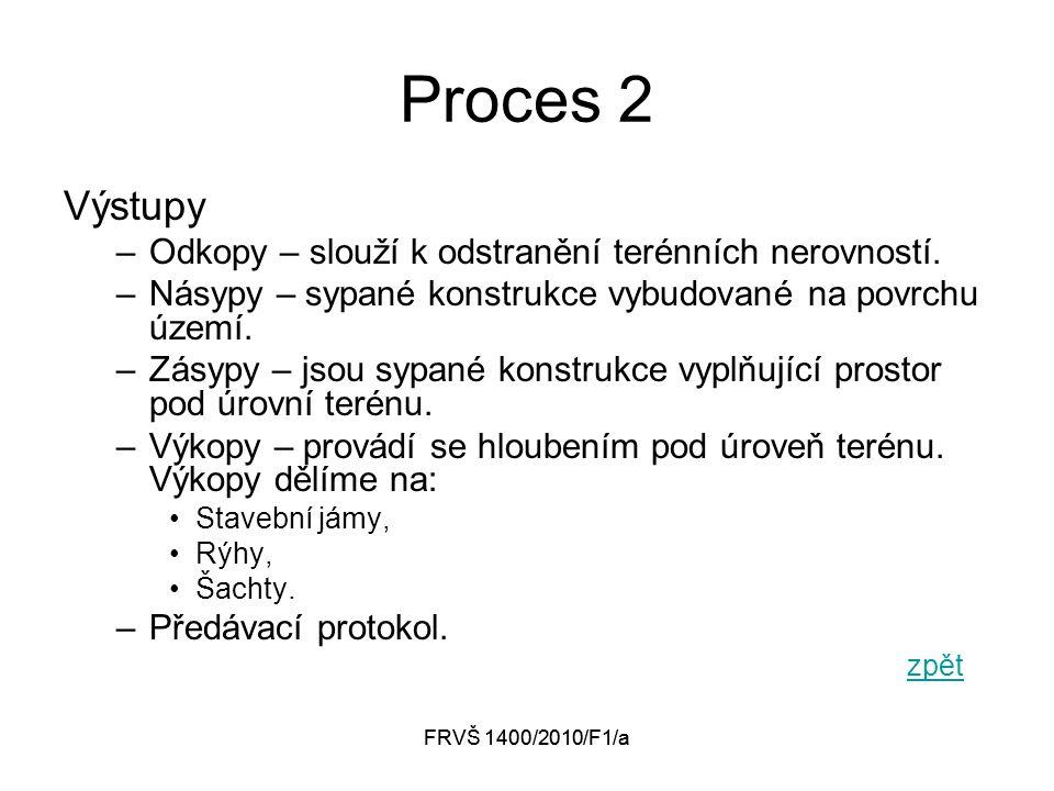 FRVŠ 1400/2010/F1/a Proces 2 Výstupy –Odkopy – slouží k odstranění terénních nerovností.