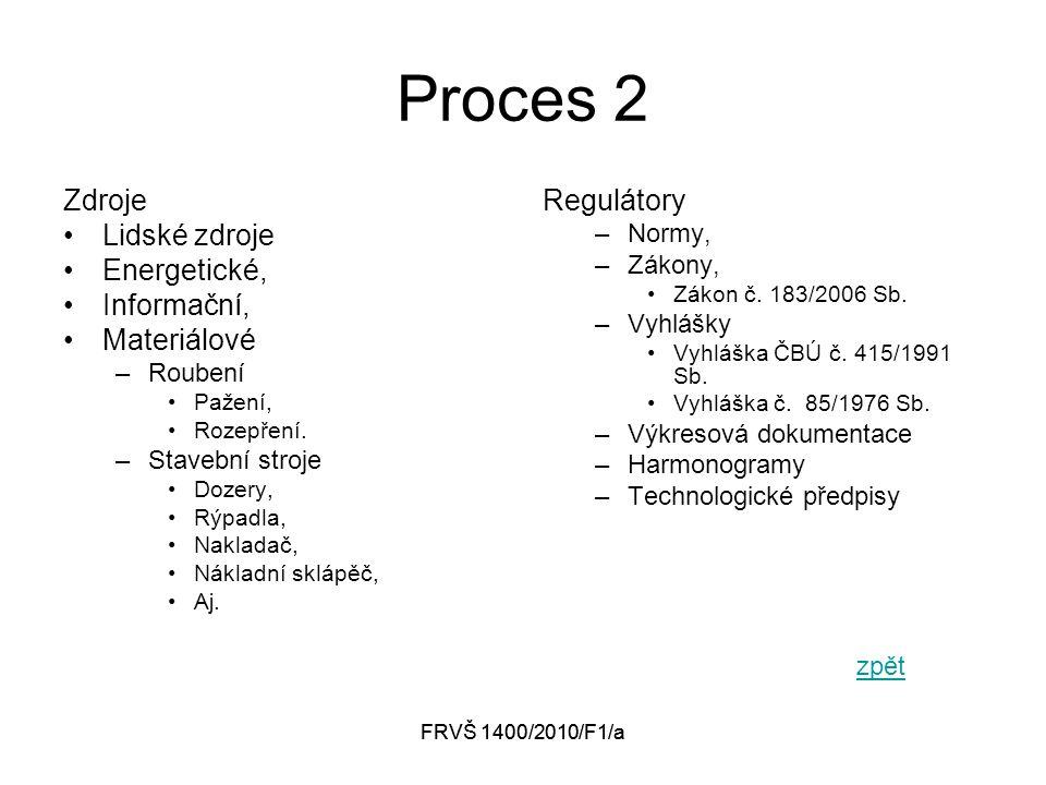 FRVŠ 1400/2010/F1/a Proces 2 Zdroje Lidské zdroje Energetické, Informační, Materiálové –Roubení Pažení, Rozepření.