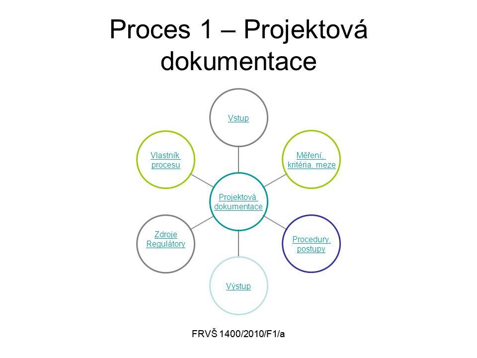 FRVŠ 1400/2010/F1/a Proces 1 – Projektová dokumentace Projektová dokumentace Vstup Měření, kritéria, meze Procedury, postupy Výstup Zdroje Regulátory Vlastník procesu