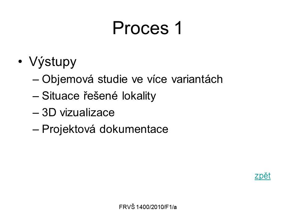FRVŠ 1400/2010/F1/a Proces 1 Výstupy –Objemová studie ve více variantách –Situace řešené lokality –3D vizualizace –Projektová dokumentace zpět