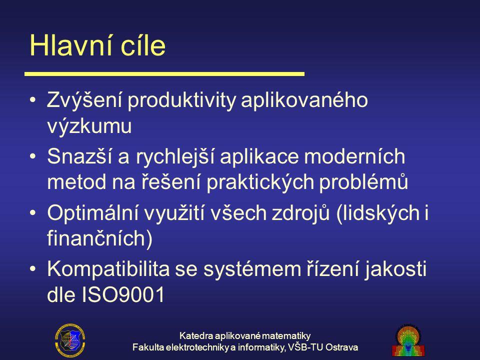 Katedra aplikované matematiky Fakulta elektrotechniky a informatiky, VŠB-TU Ostrava Hlavní cíle Zvýšení produktivity aplikovaného výzkumu Snazší a ryc
