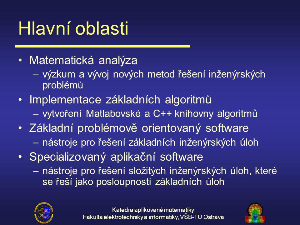 Katedra aplikované matematiky Fakulta elektrotechniky a informatiky, VŠB-TU Ostrava Hlavní oblasti Matematická analýza –výzkum a vývoj nových metod ře