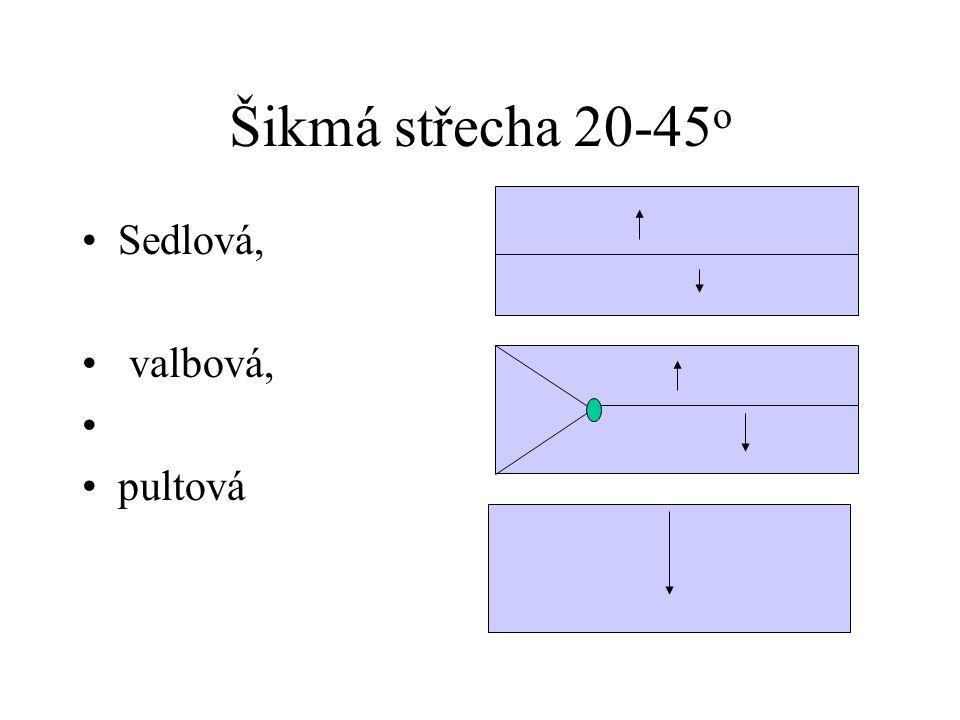 Šikmá střecha 20-45 o Sedlová, valbová, pultová