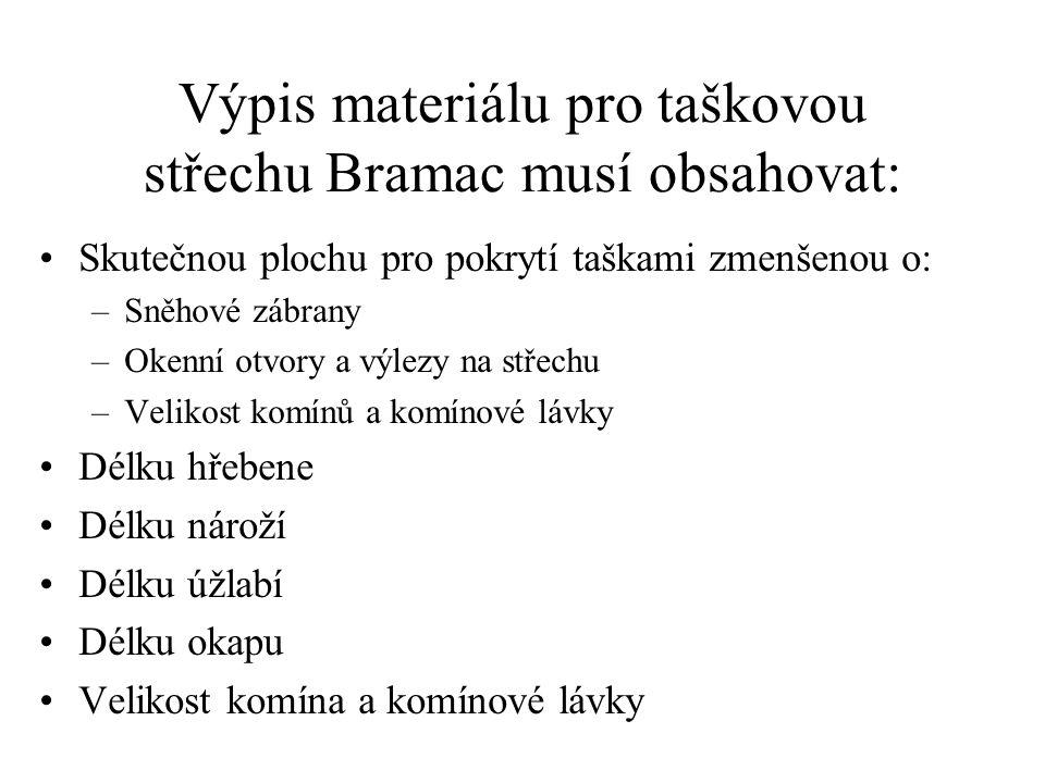 Výpis materiálu pro taškovou střechu Bramac musí obsahovat: Skutečnou plochu pro pokrytí taškami zmenšenou o: –Sněhové zábrany –Okenní otvory a výlezy