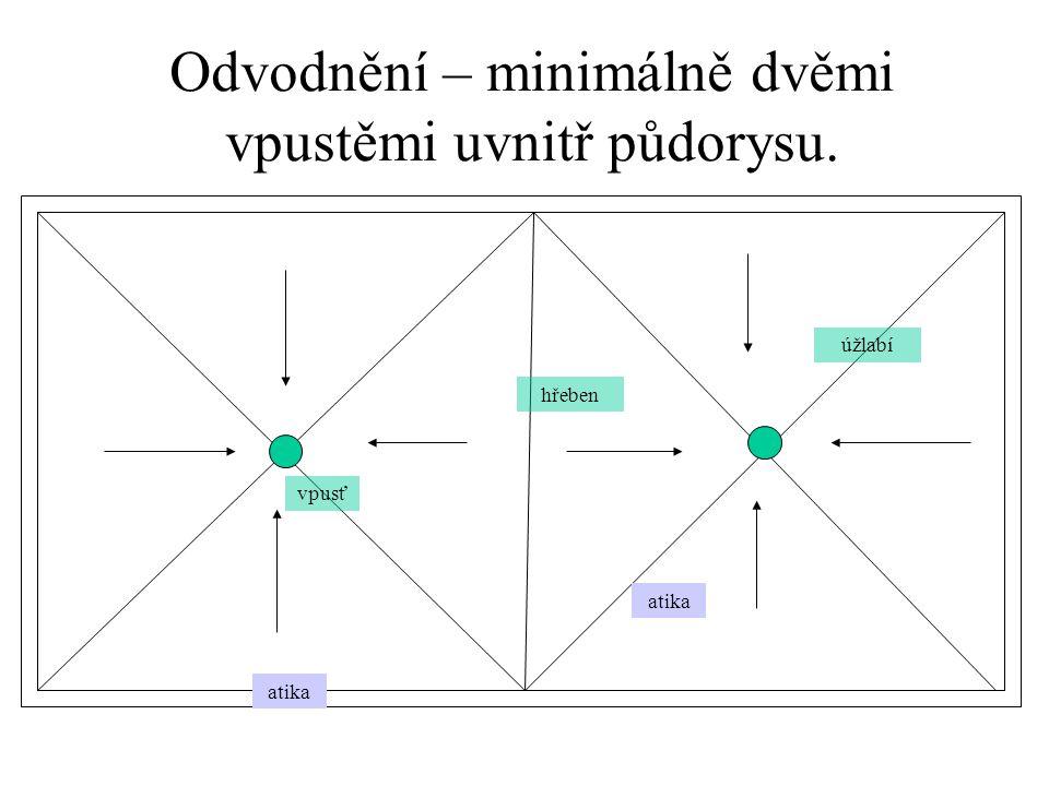 Model šikmé střechy