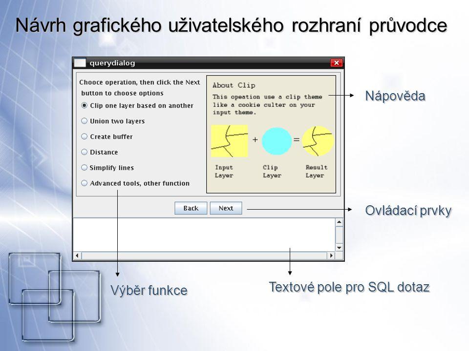Návrh grafického uživatelského rozhraní průvodce Nápověda Ovládací prvky Textové pole pro SQL dotaz Výběr funkce